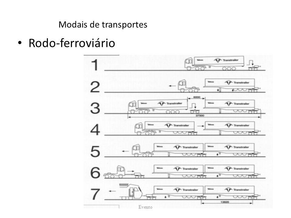 Modais de transportes Rodo-ferroviário Evento