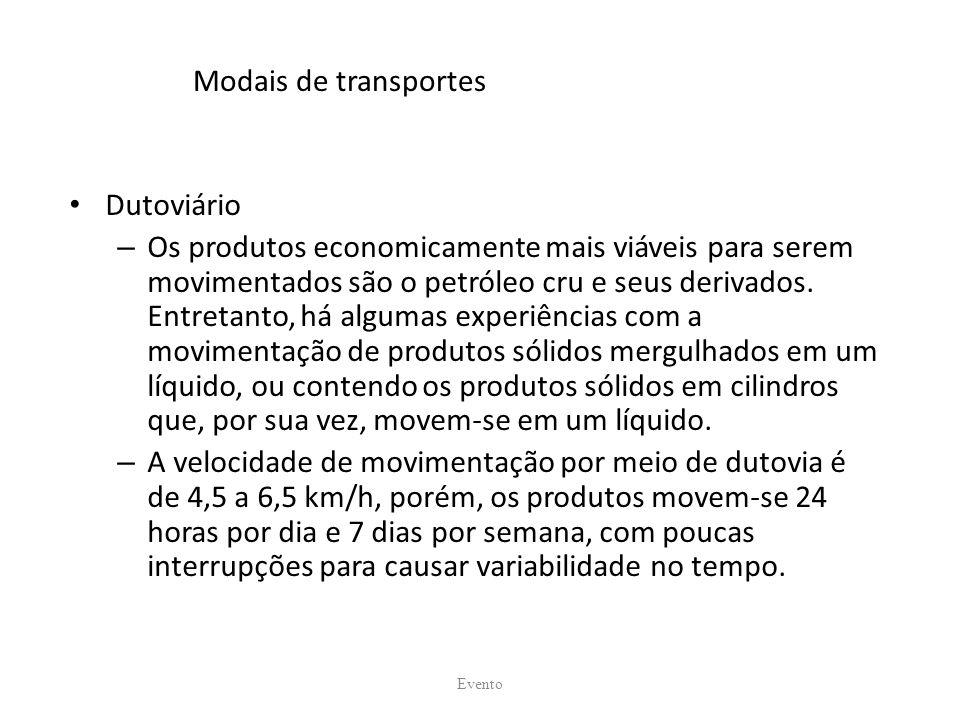 Modais de transportes Dutoviário