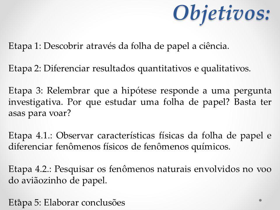Objetivos: Etapa 1: Descobrir através da folha de papel a ciência.