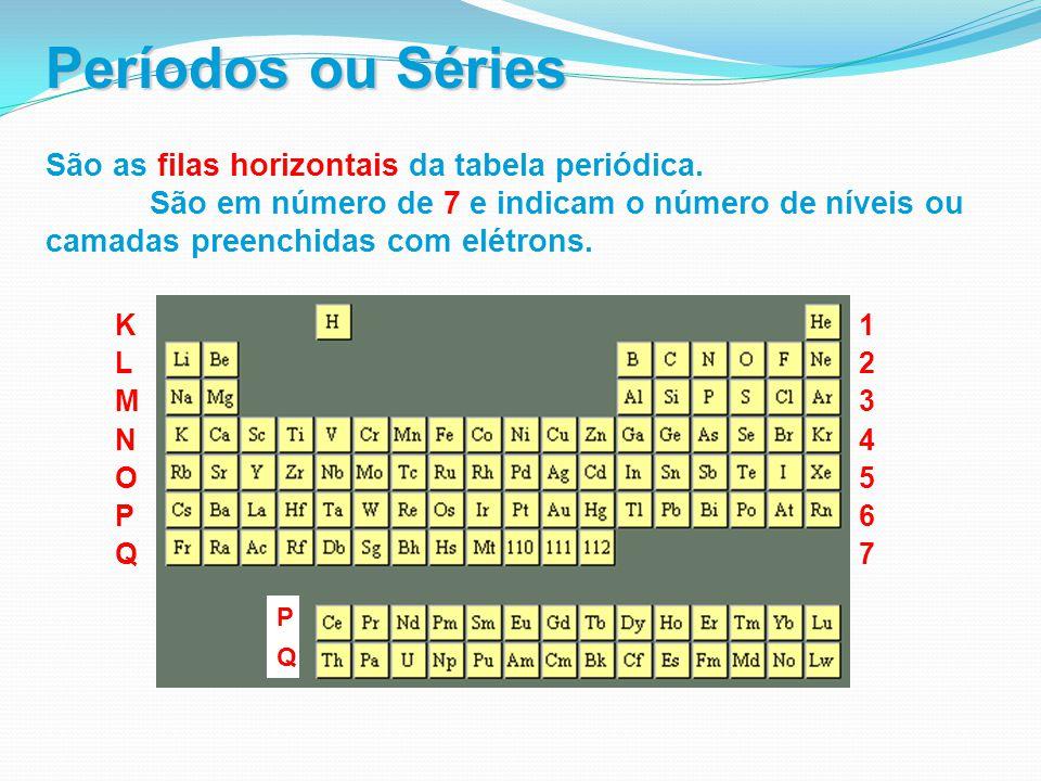 Períodos ou Séries São as filas horizontais da tabela periódica.