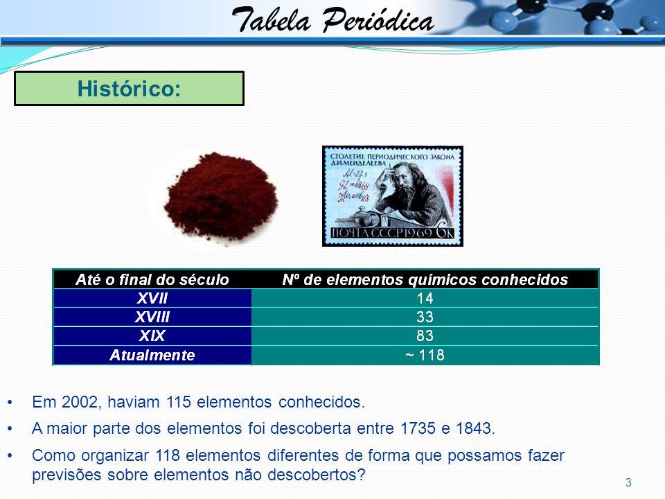 Tabela Periódica Histórico: Em 2002, haviam 115 elementos conhecidos.