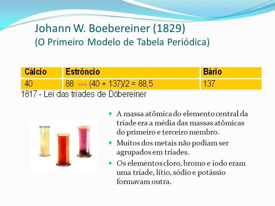 Johann W. Boebereiner (1829) (O Primeiro Modelo de Tabela Periódica)