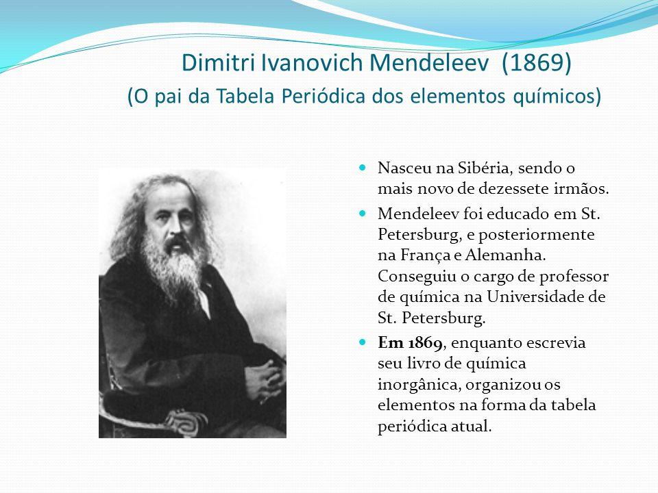 Dimitri Ivanovich Mendeleev (1869)