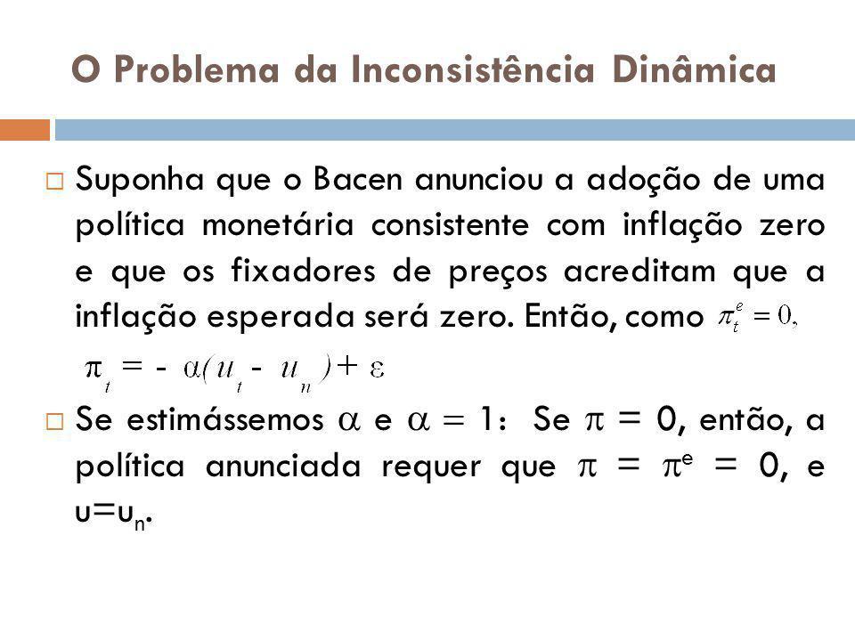 O Problema da Inconsistência Dinâmica