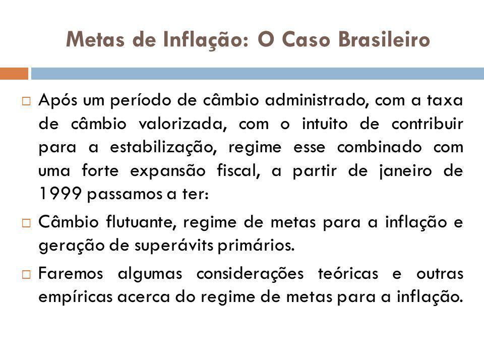 Metas de Inflação: O Caso Brasileiro