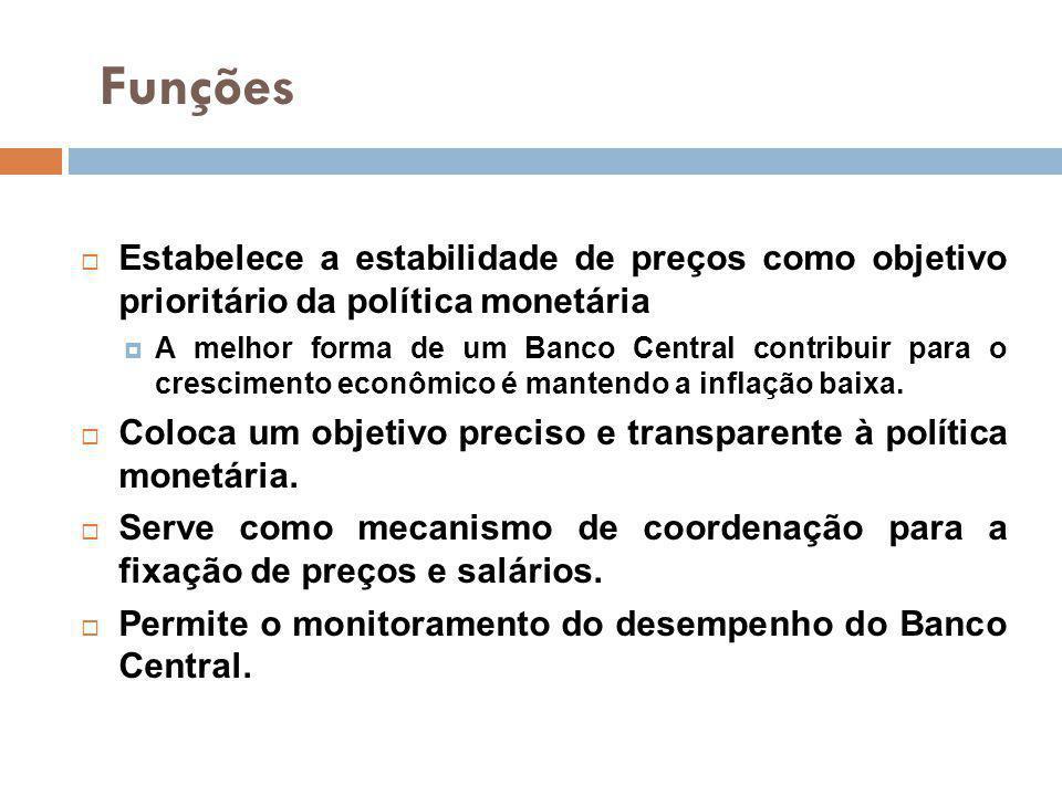 Funções Estabelece a estabilidade de preços como objetivo prioritário da política monetária.