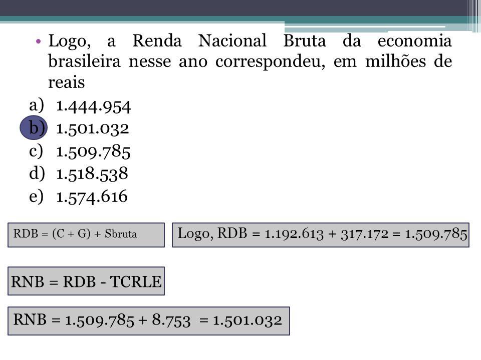 Logo, a Renda Nacional Bruta da economia brasileira nesse ano correspondeu, em milhões de reais
