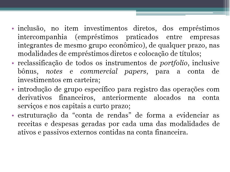 inclusão, no item investimentos diretos, dos empréstimos intercompanhia (empréstimos praticados entre empresas integrantes de mesmo grupo econômico), de qualquer prazo, nas modalidades de empréstimos diretos e colocação de títulos;