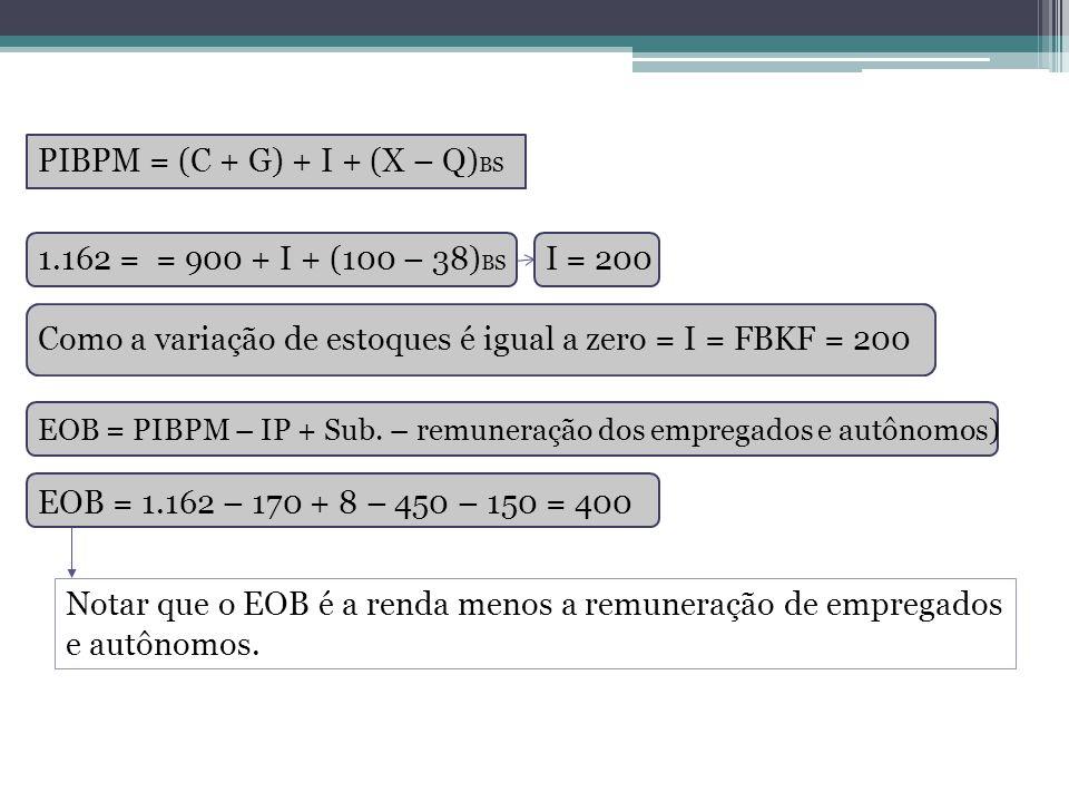 PIBPM = (C + G) + I + (X – Q)BS