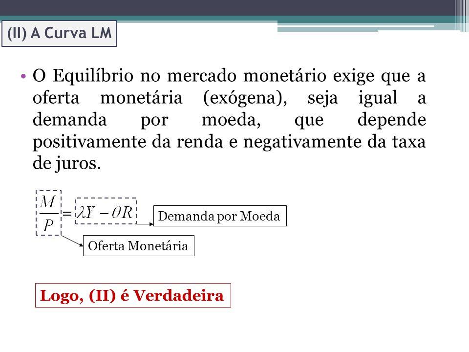 (II) A Curva LM