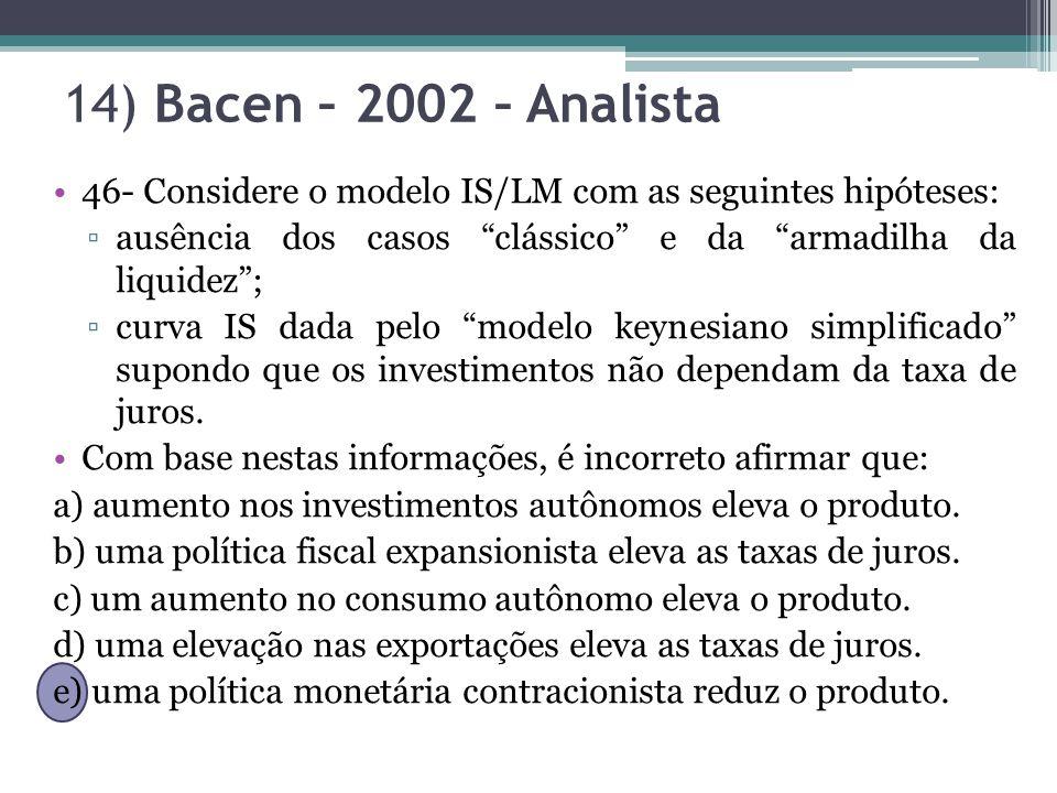 14) Bacen – 2002 – Analista 46- Considere o modelo IS/LM com as seguintes hipóteses: ausência dos casos clássico e da armadilha da liquidez ;