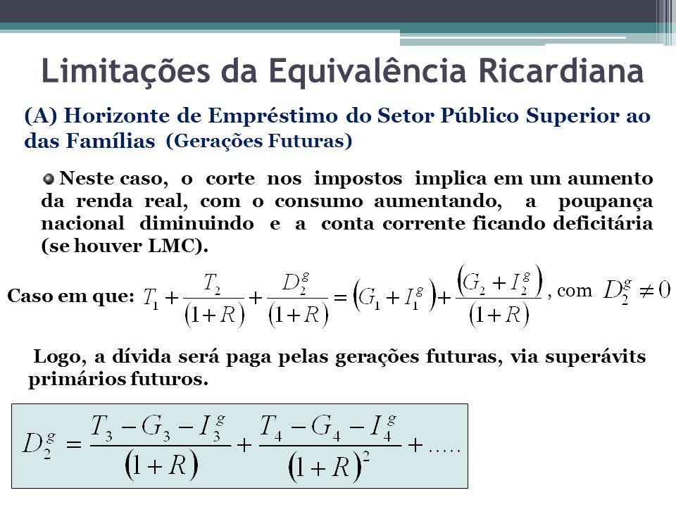 Limitações da Equivalência Ricardiana