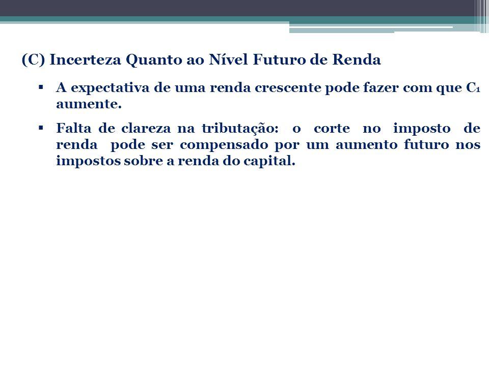 (C) Incerteza Quanto ao Nível Futuro de Renda