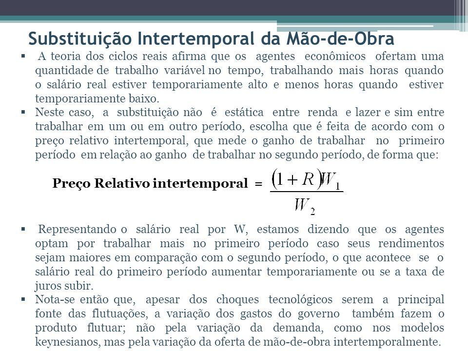 Substituição Intertemporal da Mão-de-Obra
