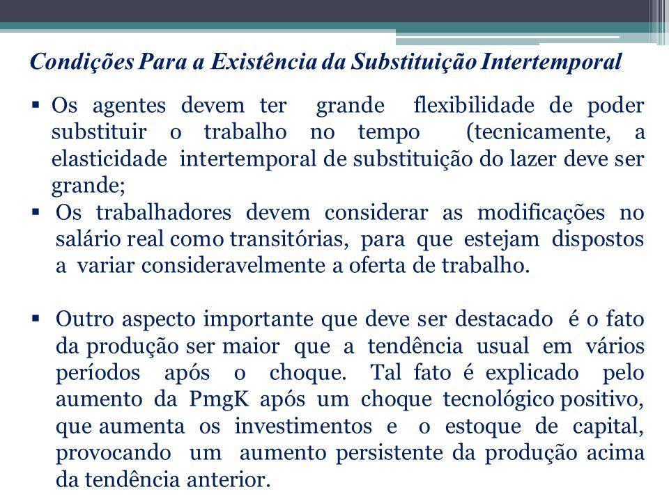 Condições Para a Existência da Substituição Intertemporal