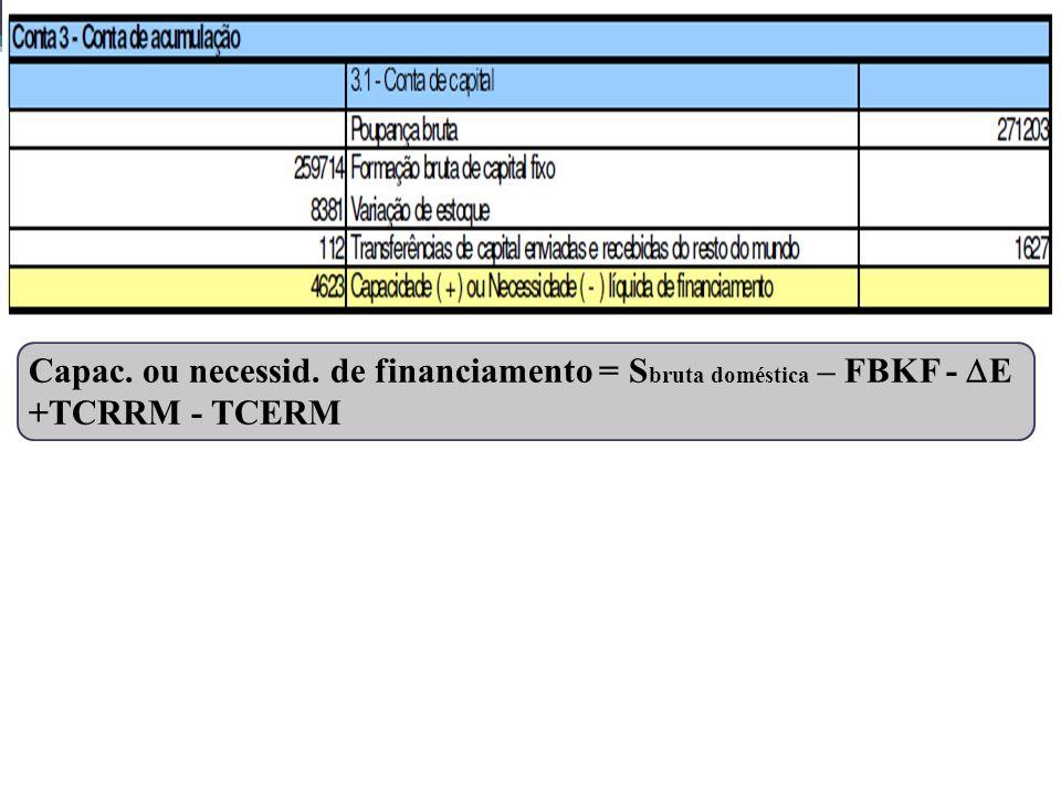 Capac. ou necessid. de financiamento = Sbruta doméstica – FBKF - DE +TCRRM - TCERM