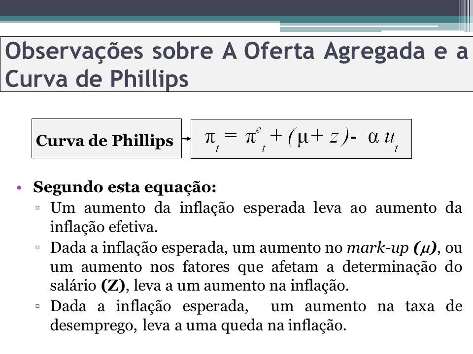 Observações sobre A Oferta Agregada e a Curva de Phillips