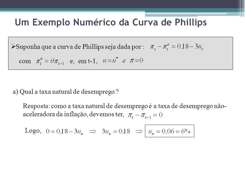 Um Exemplo Numérico da Curva de Phillips