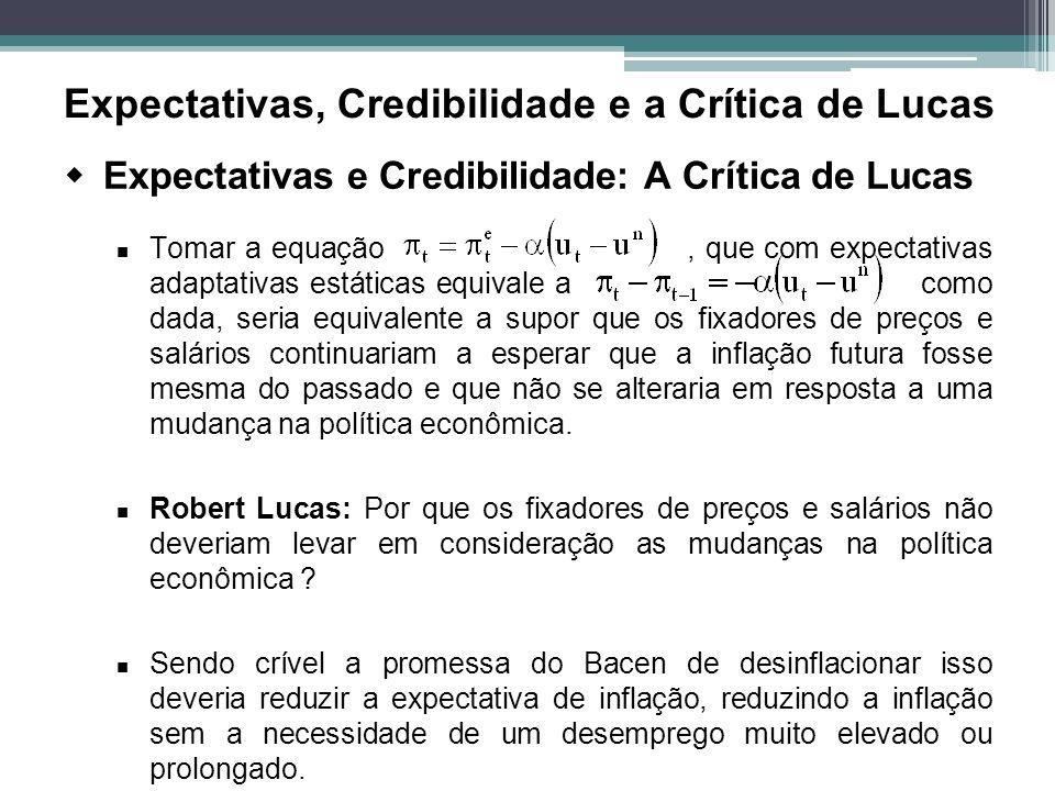 Expectativas, Credibilidade e a Crítica de Lucas