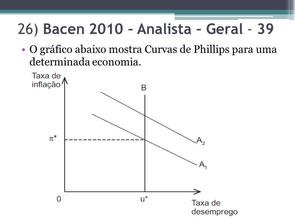 26) Bacen 2010 – Analista – Geral - 39