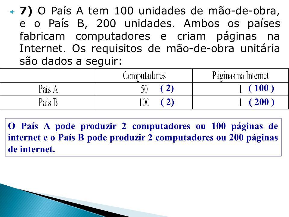 7) O País A tem 100 unidades de mão-de-obra, e o País B, 200 unidades
