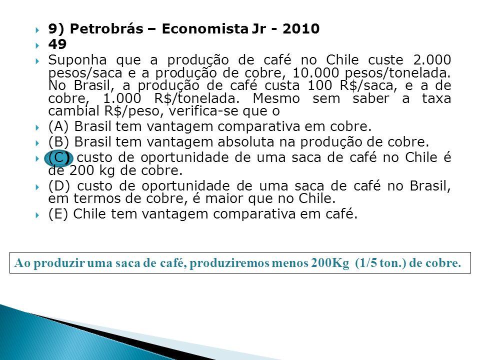 9) Petrobrás – Economista Jr - 2010