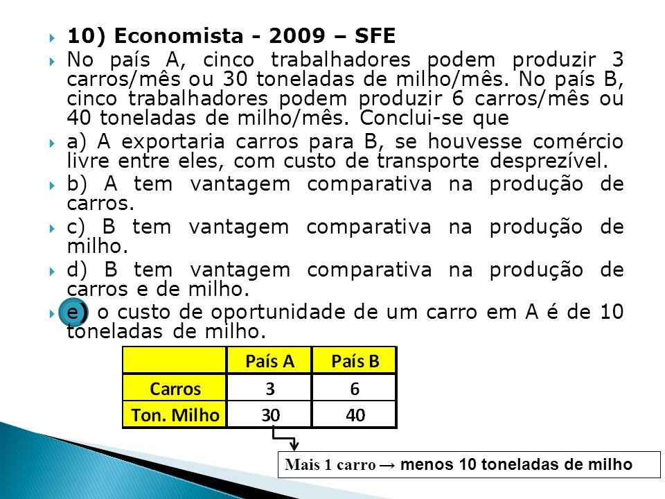 b) A tem vantagem comparativa na produção de carros.