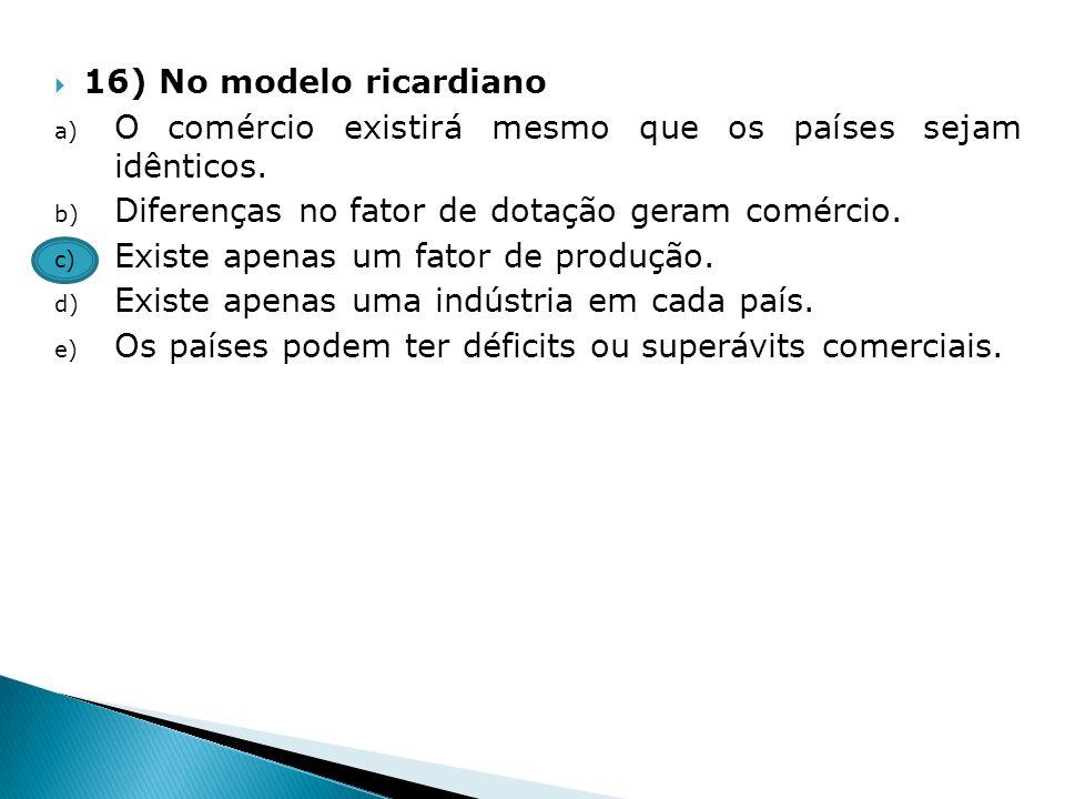 16) No modelo ricardiano O comércio existirá mesmo que os países sejam idênticos. Diferenças no fator de dotação geram comércio.
