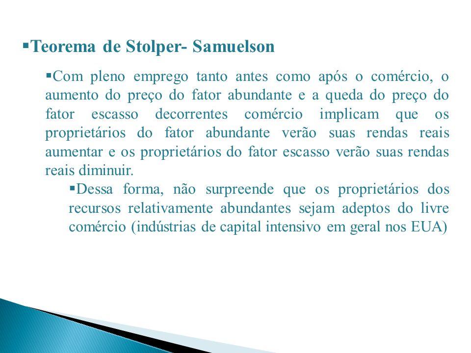 Teorema de Stolper- Samuelson