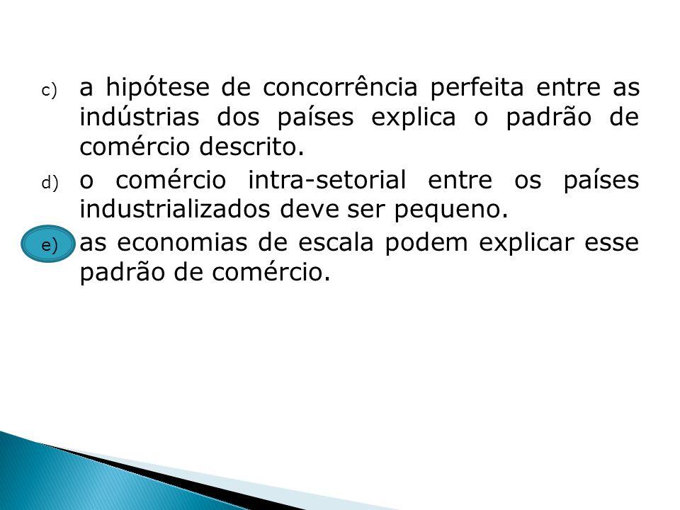 a hipótese de concorrência perfeita entre as indústrias dos países explica o padrão de comércio descrito.