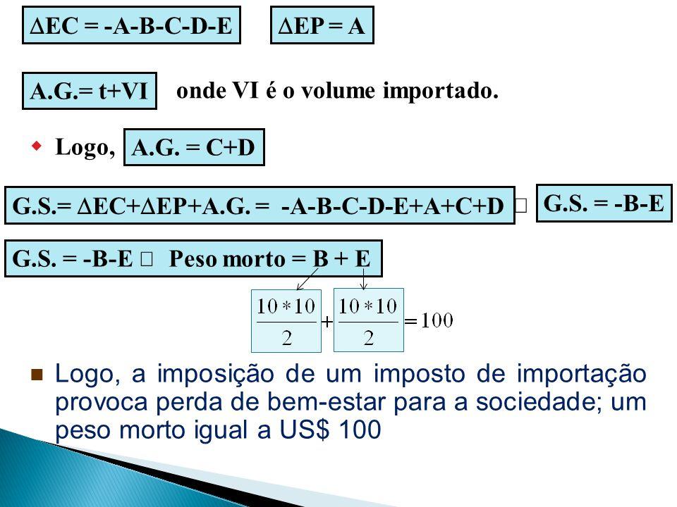DEC = -A-B-C-D-E DEP = A. A.G.= t+VI. onde VI é o volume importado. Logo, A.G. = C+D. G.S.= DEC+DEP+A.G. = -A-B-C-D-E+A+C+D.