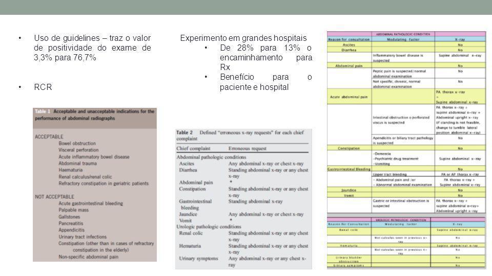 Uso de guidelines – traz o valor de positividade do exame de 3,3% para 76,7%