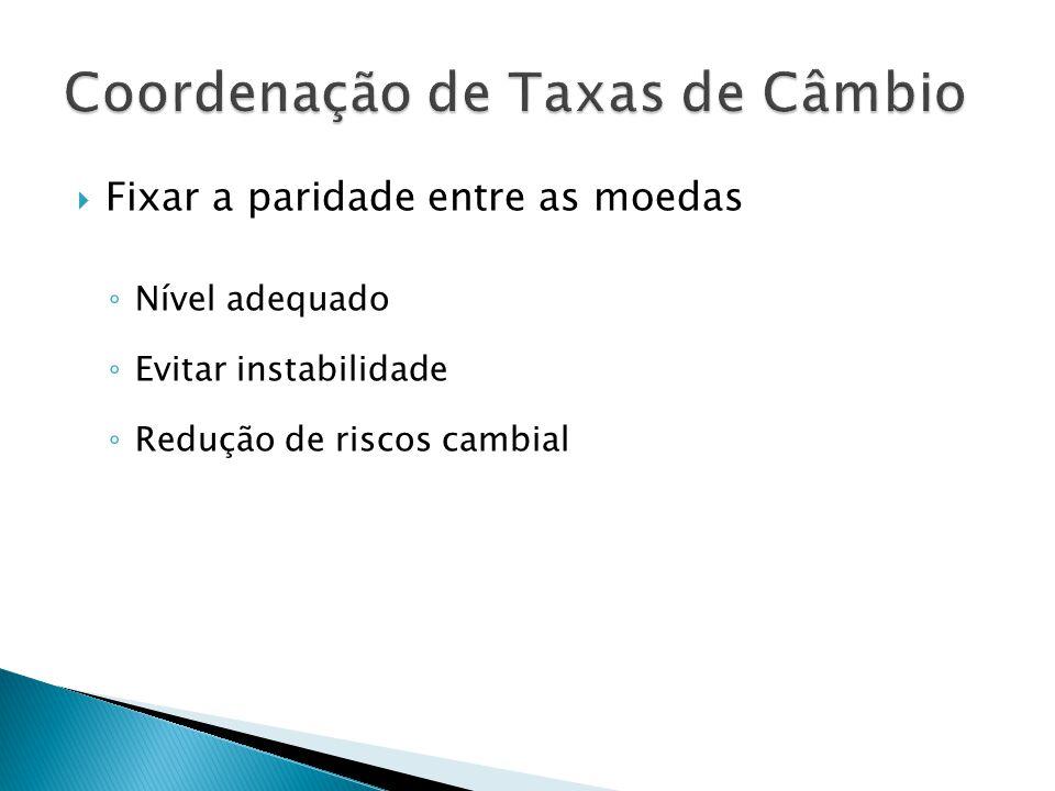 Coordenação de Taxas de Câmbio