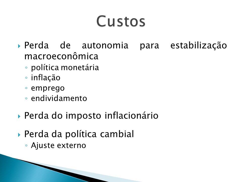 Custos Perda de autonomia para estabilização macroeconômica