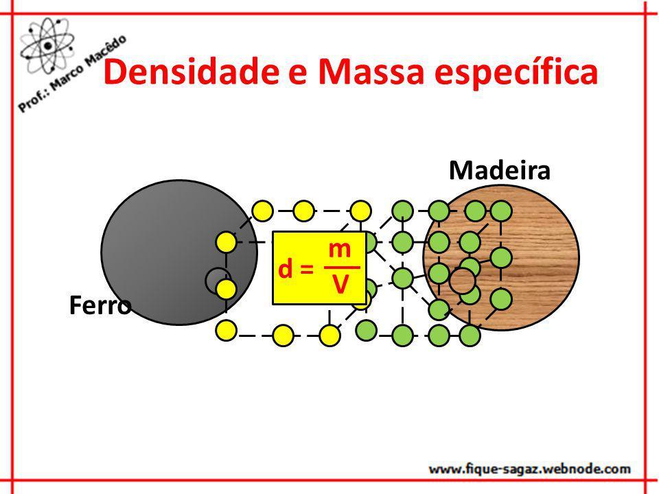 Densidade e Massa específica
