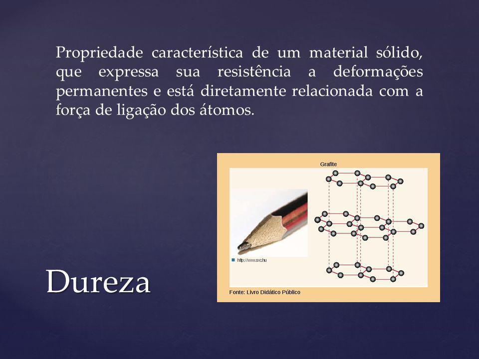 Propriedade característica de um material sólido, que expressa sua resistência a deformações permanentes e está diretamente relacionada com a força de ligação dos átomos.