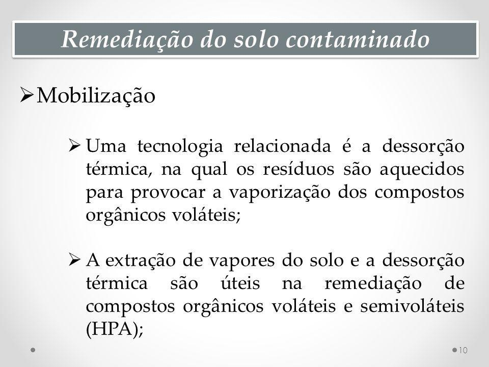 Remediação do solo contaminado