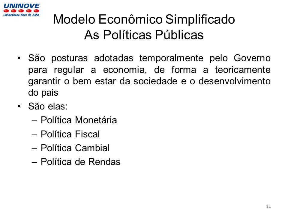 Modelo Econômico Simplificado As Políticas Públicas