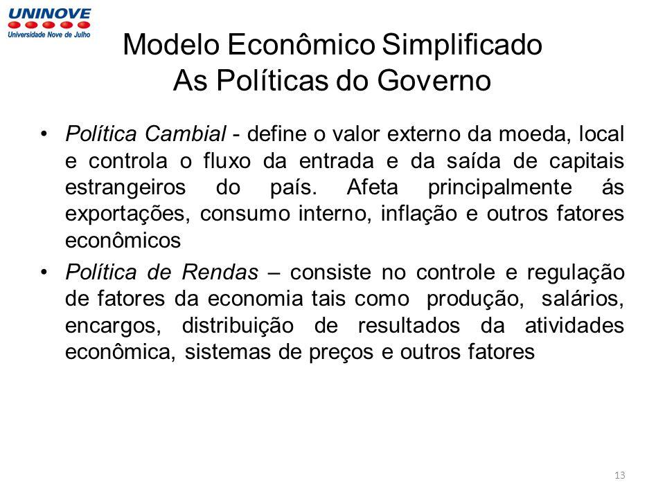 Modelo Econômico Simplificado As Políticas do Governo