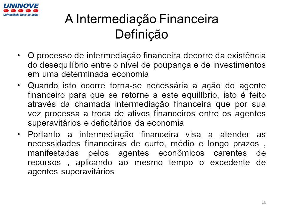 A Intermediação Financeira Definição