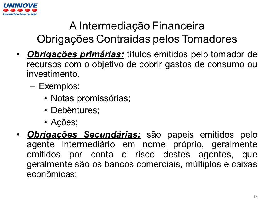 A Intermediação Financeira Obrigações Contraidas pelos Tomadores