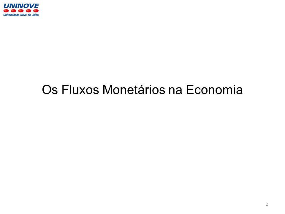 Os Fluxos Monetários na Economia