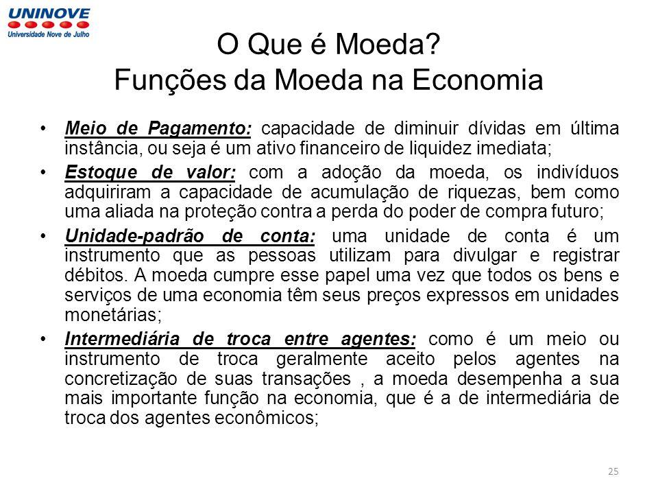 O Que é Moeda Funções da Moeda na Economia