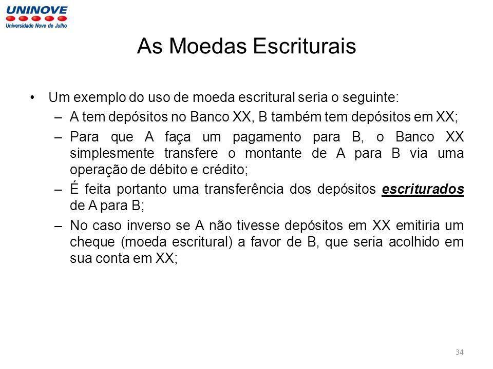 As Moedas Escriturais Um exemplo do uso de moeda escritural seria o seguinte: A tem depósitos no Banco XX, B também tem depósitos em XX;