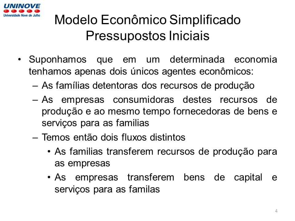 Modelo Econômico Simplificado Pressupostos Iniciais