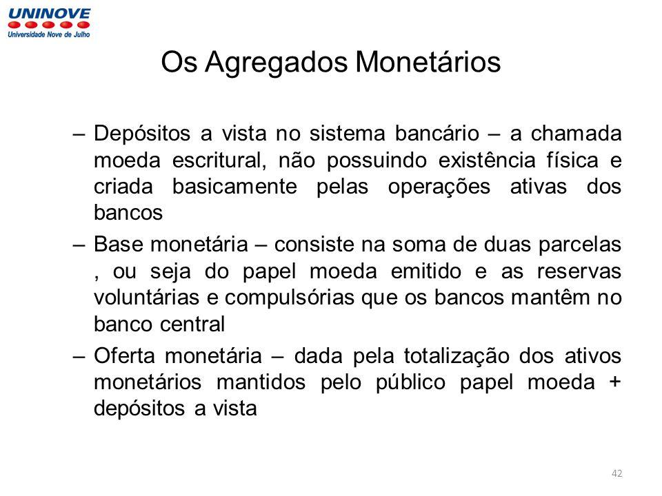 Os Agregados Monetários