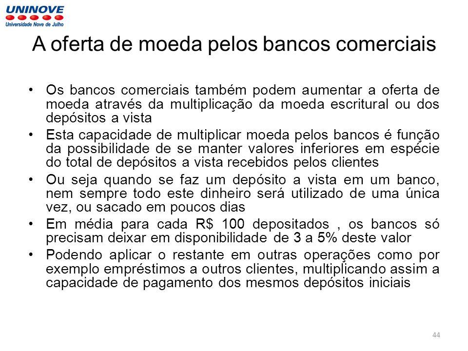 A oferta de moeda pelos bancos comerciais