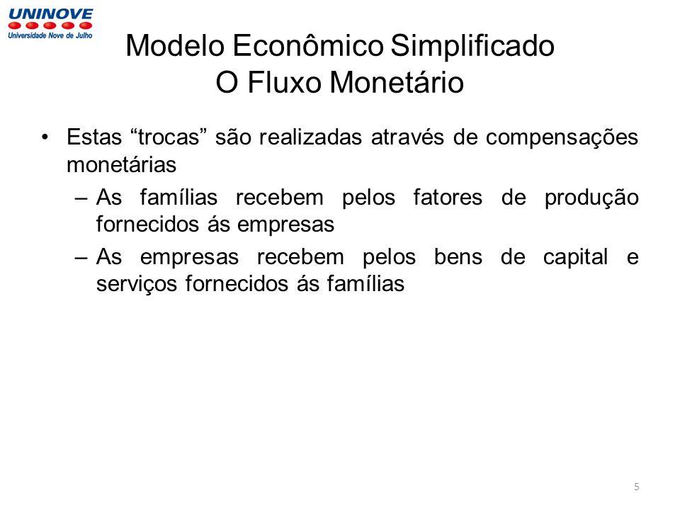 Modelo Econômico Simplificado O Fluxo Monetário