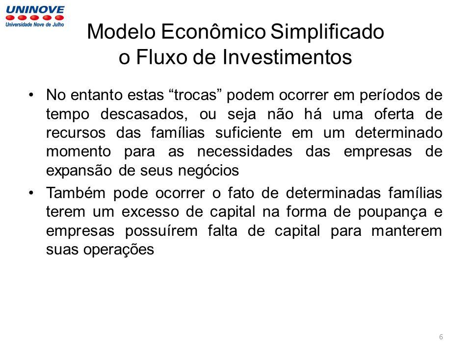 Modelo Econômico Simplificado o Fluxo de Investimentos