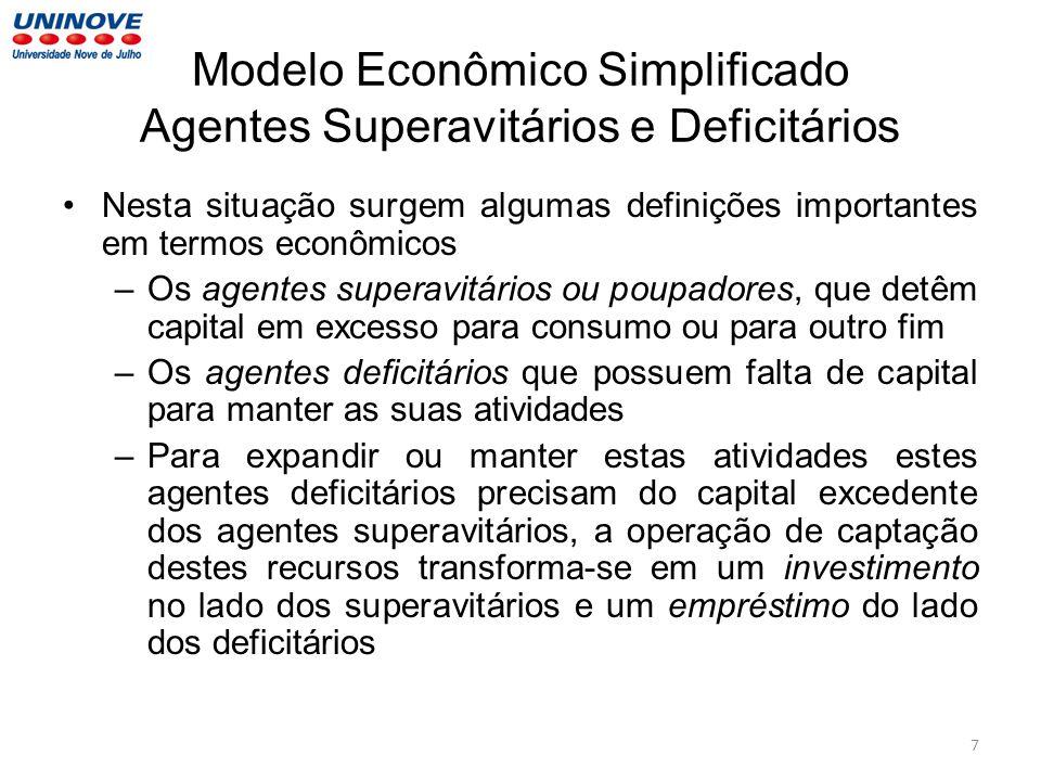 Modelo Econômico Simplificado Agentes Superavitários e Deficitários